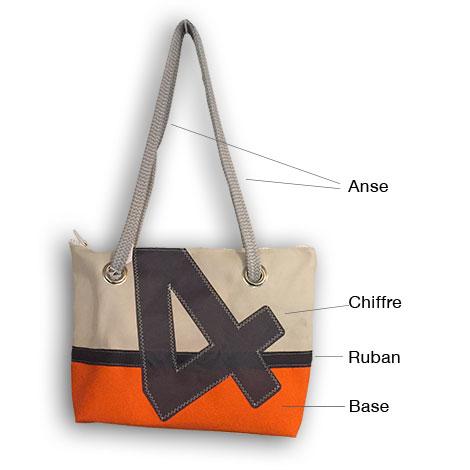 sac en voile de bateau personnalisable
